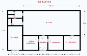 KS Kubrica