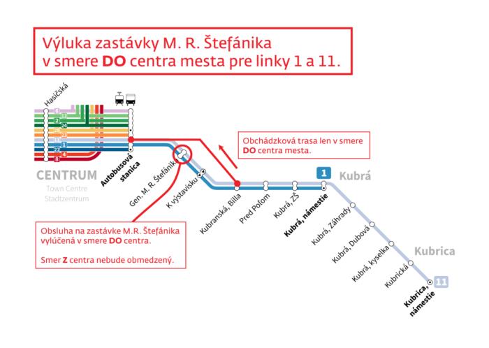 Obchdzka-linka1a11