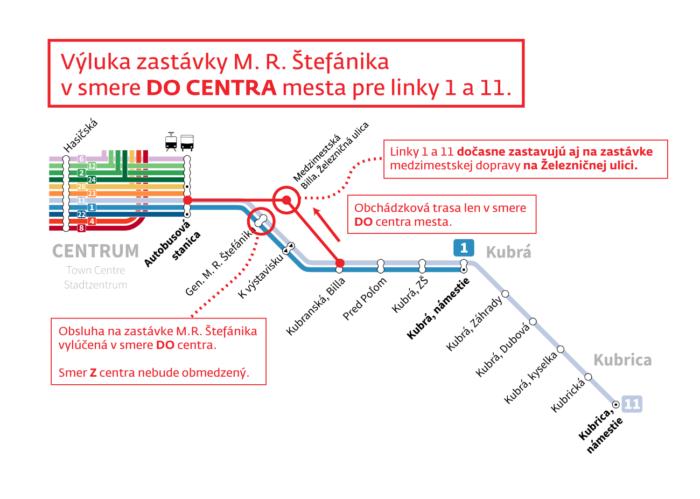 dočasná zmena trasy liniek MHD1 a 11
