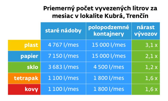 tabulka vyvozov kubra