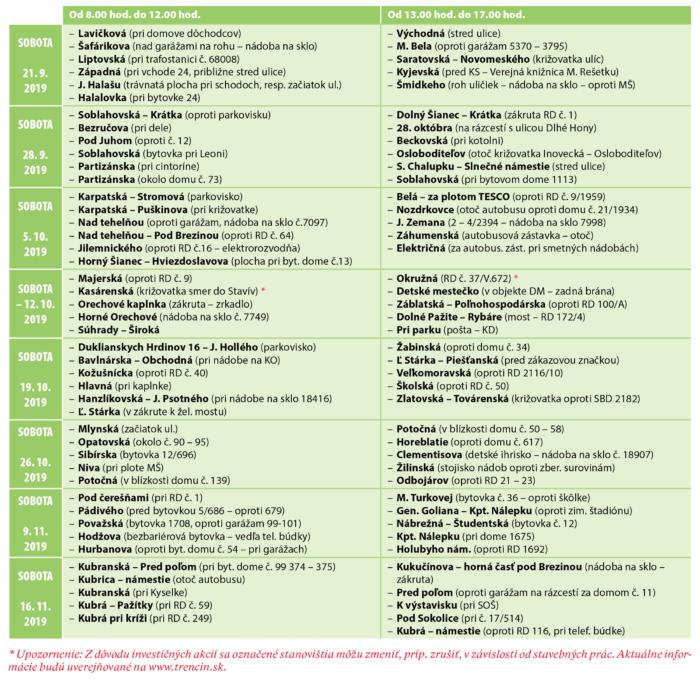 Harmonogram-jesenneho-upratovania-tabuľka 2019